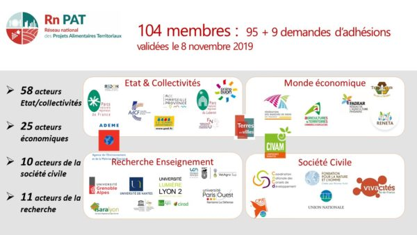 9ième élargissement du RnPAT et nouvelle Charte : Bienvenue aux nouveaux membres… et un petit travail pour tous !
