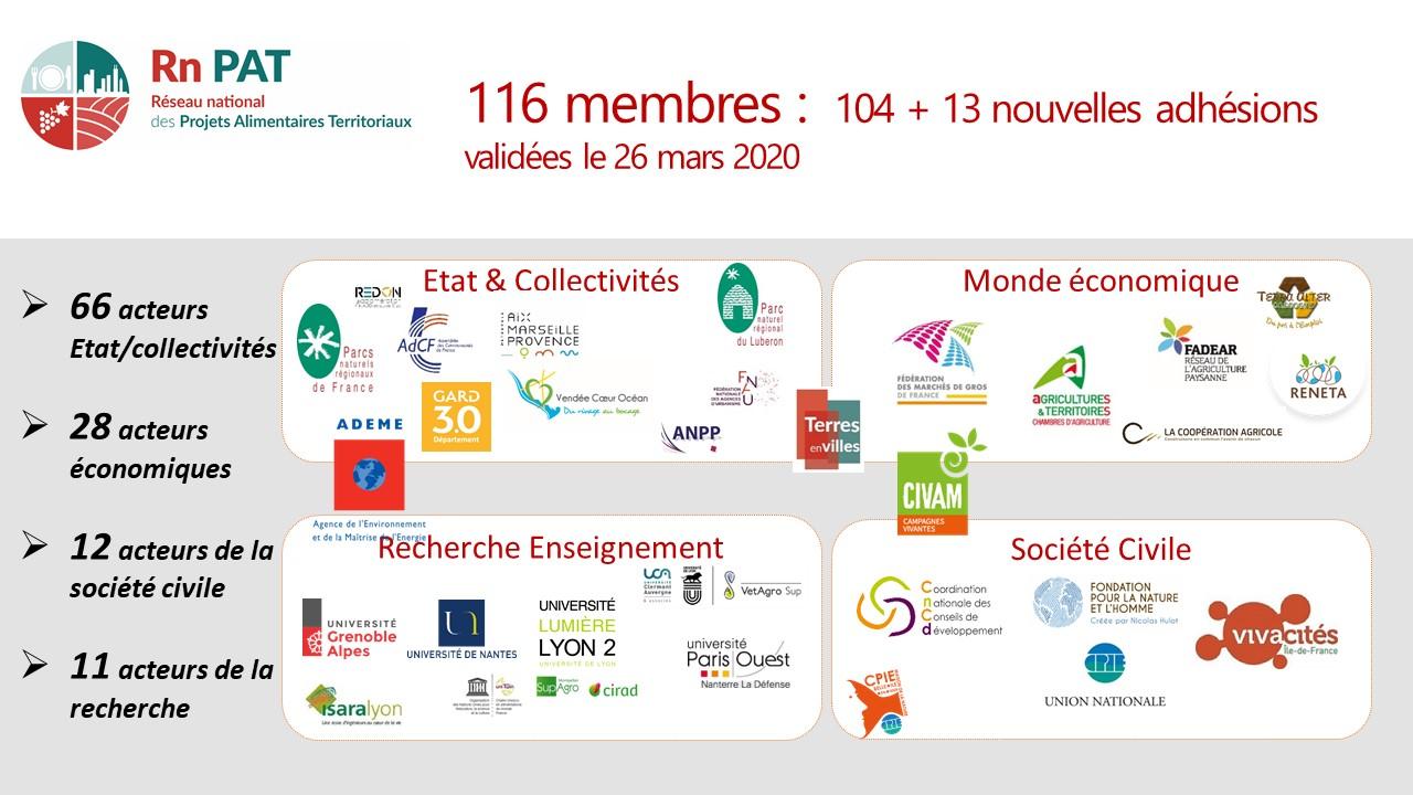 10ième élargissement du RnPAT : Bienvenue aux nouveaux membres !