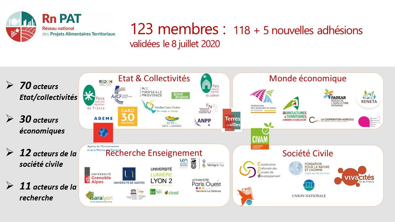 11ième élargissement du RnPAT : Bienvenue aux nouveaux membres !