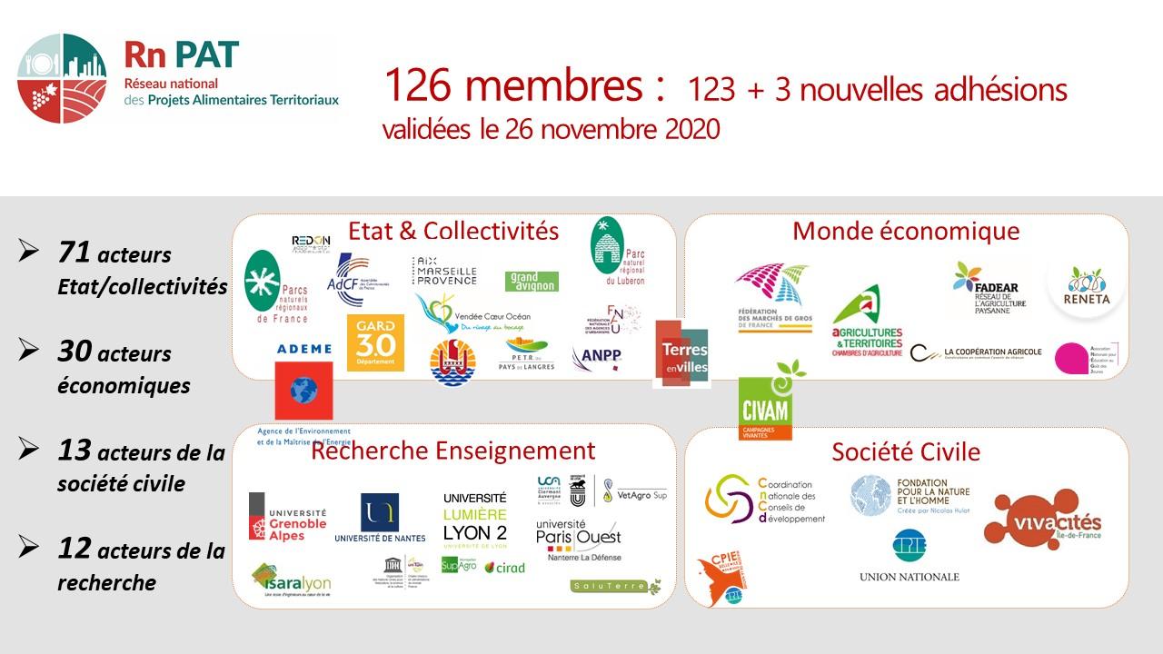12ième élargissement du RnPAT : Bienvenue aux nouveaux membres !