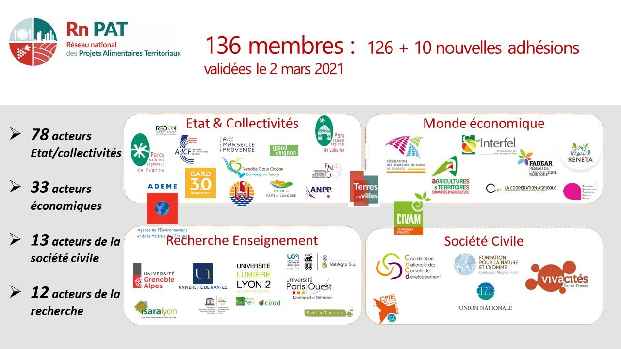13ième élargissement du RnPAT : Bienvenue aux nouveaux membres !