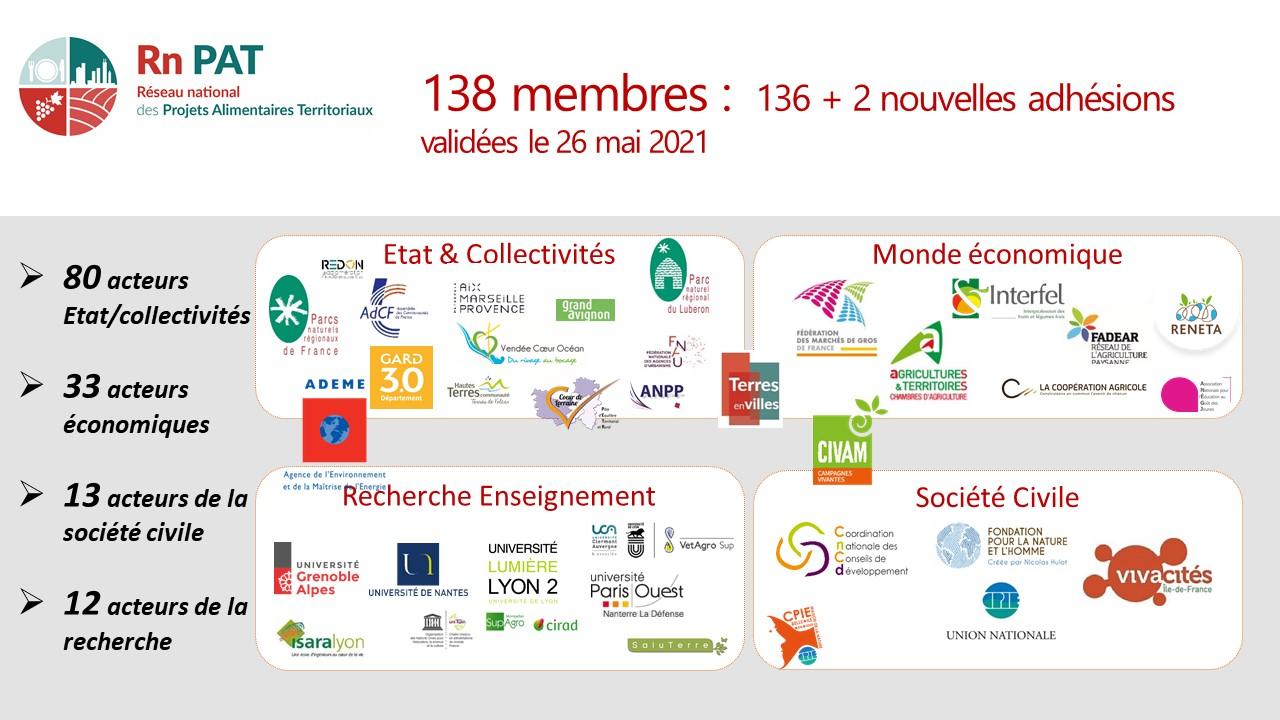 14ième élargissement du RnPAT : Bienvenue aux nouveaux membres !