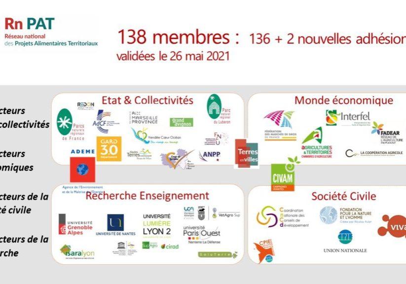 RnPAT_Membres_mai2021